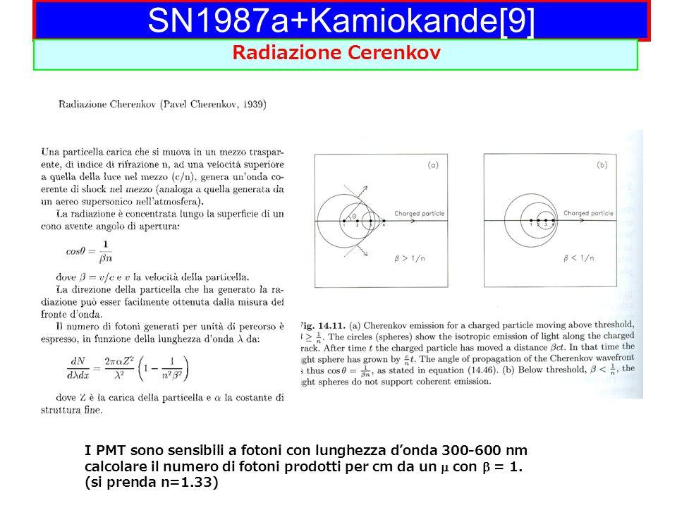 SN1987a+Kamiokande[9] Radiazione Cerenkov